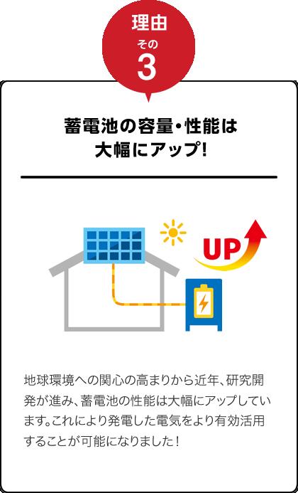 蓄電池の容量・性能は大幅アップ